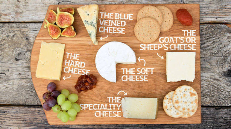 Image: The Anatomy of the Perfect Cheeseboard