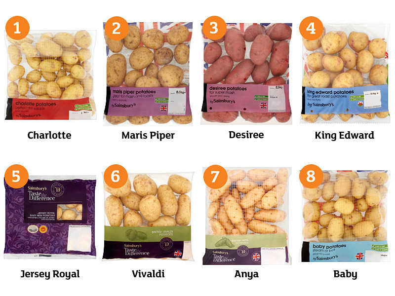 Range of potatoes