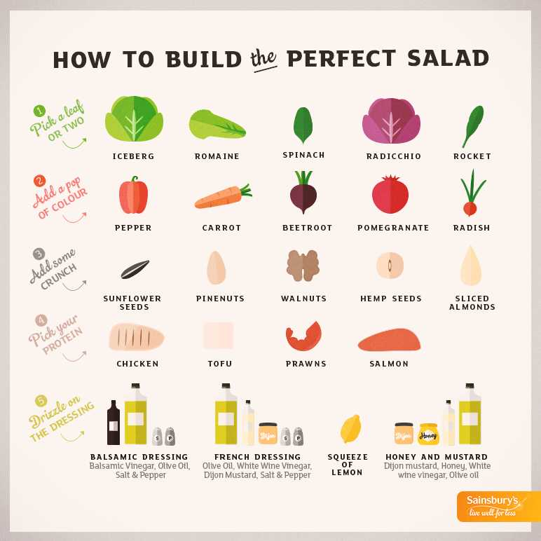 How To Build The Perfect Salad Sainsbury S