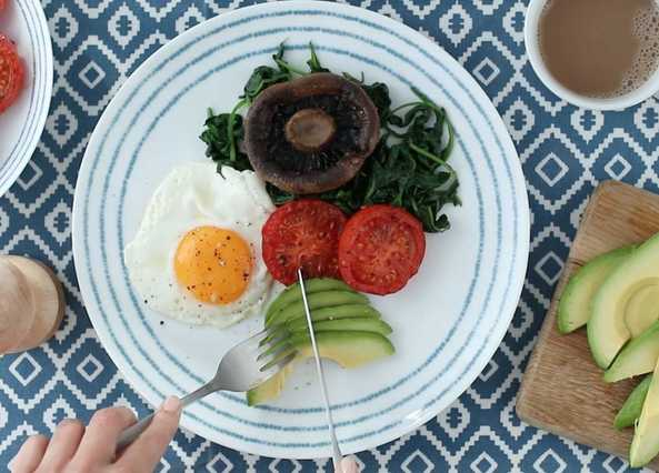 Image: Classic fry up with an avocado twist